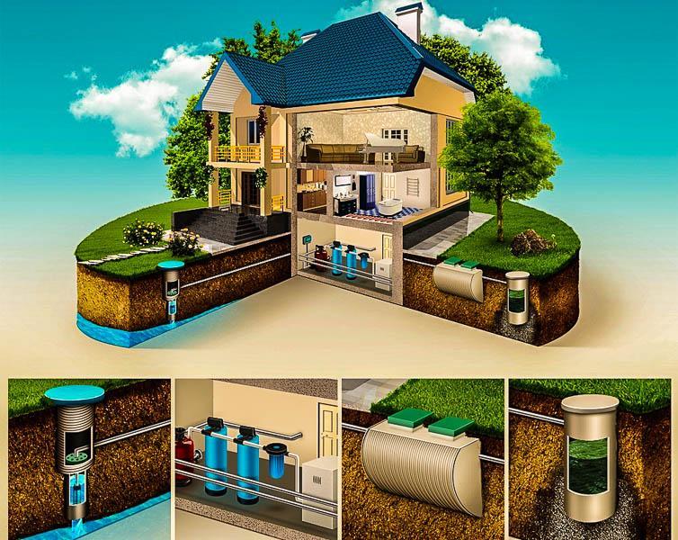 Канализация в частном доме. Выгребная яма, обустройство септика, инженерные системы глубокой очистки. Полный комплекс монтажа канализации.